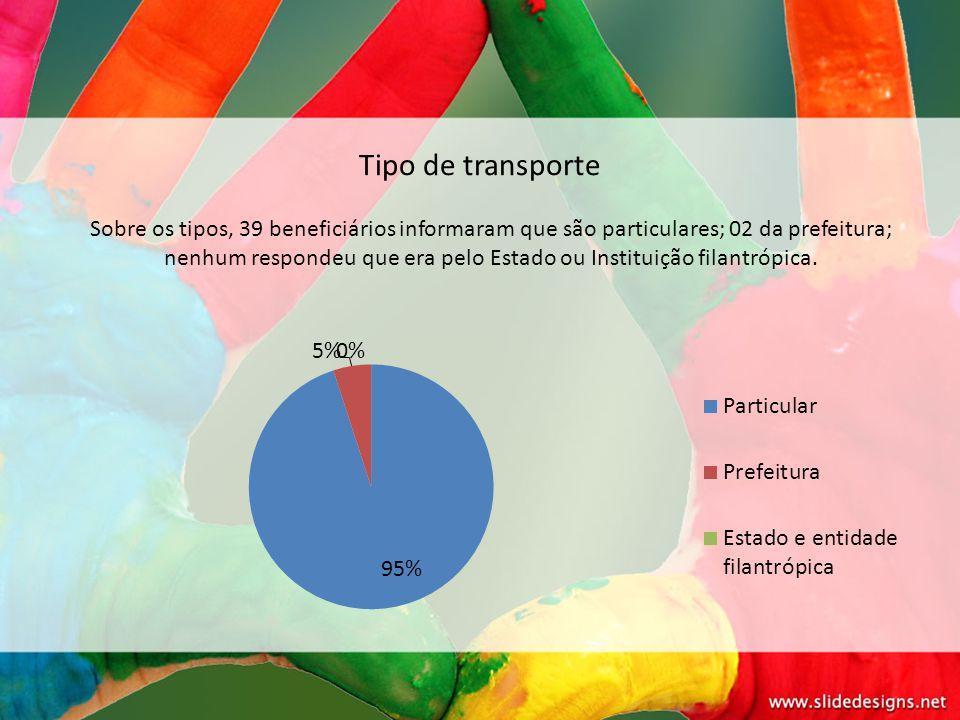 Tipo de transporte Sobre os tipos, 39 beneficiários informaram que são particulares; 02 da prefeitura; nenhum respondeu que era pelo Estado ou Institu