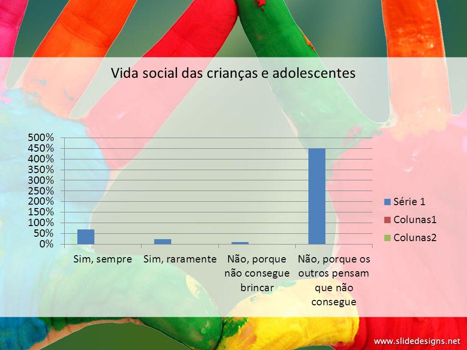 Vida social das crianças e adolescentes