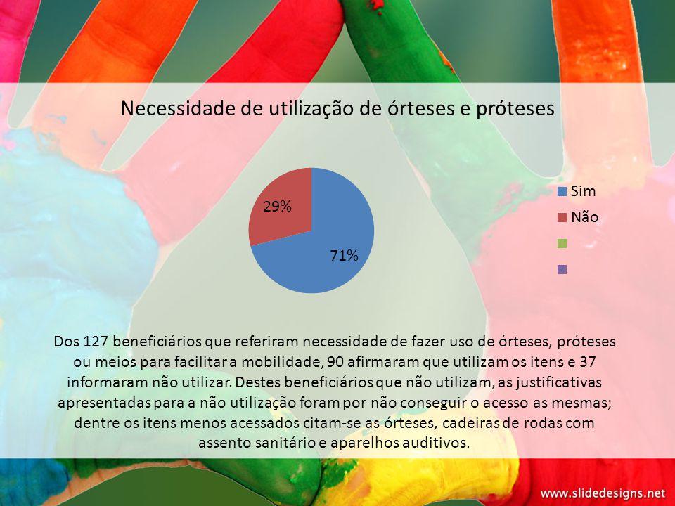 Necessidade de utilização de órteses e próteses Dos 127 beneficiários que referiram necessidade de fazer uso de órteses, próteses ou meios para facili