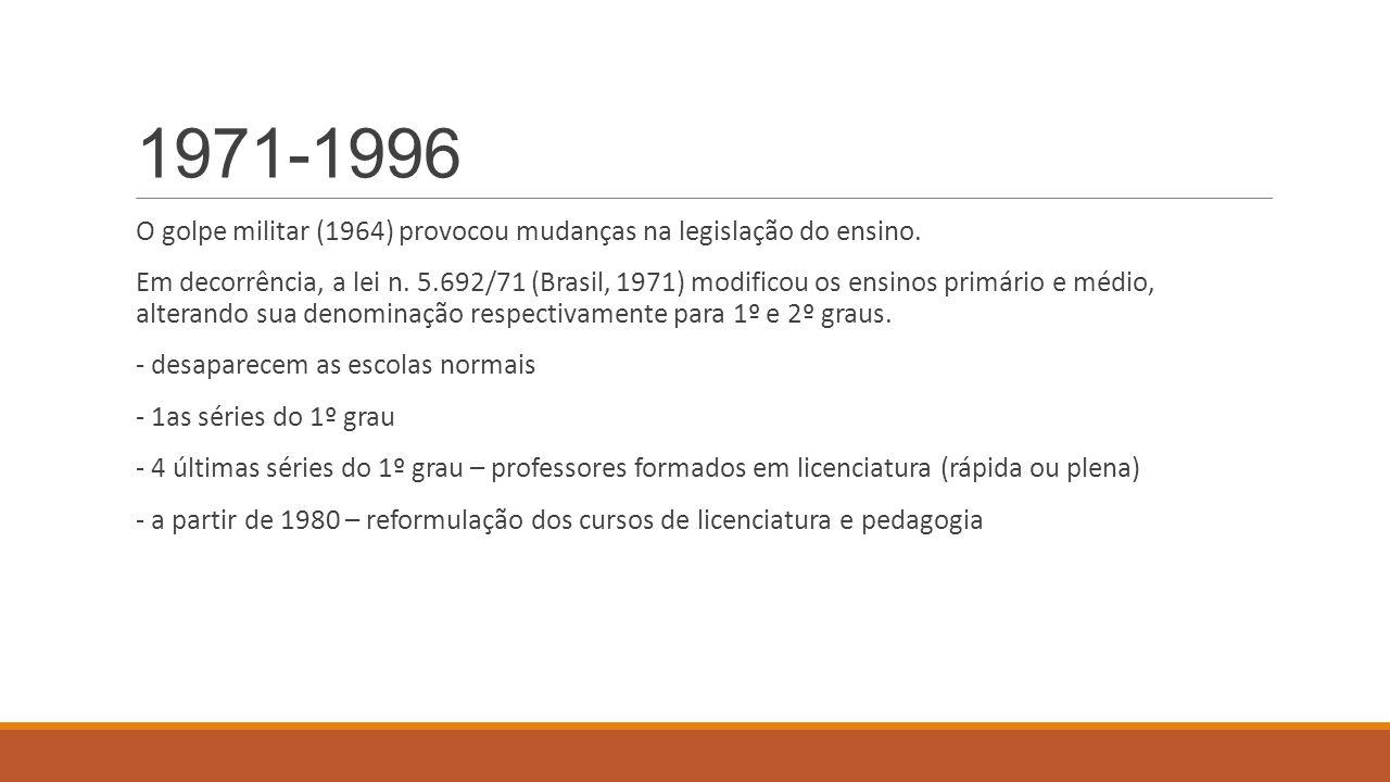 1971-1996 O golpe militar (1964) provocou mudanças na legislação do ensino. Em decorrência, a lei n. 5.692/71 (Brasil, 1971) modificou os ensinos prim