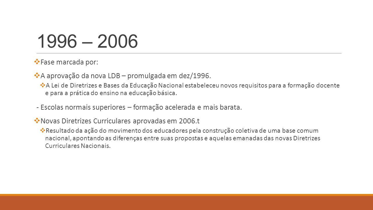 1996 – 2006  Fase marcada por:  A aprovação da nova LDB – promulgada em dez/1996.  A Lei de Diretrizes e Bases da Educação Nacional estabeleceu nov