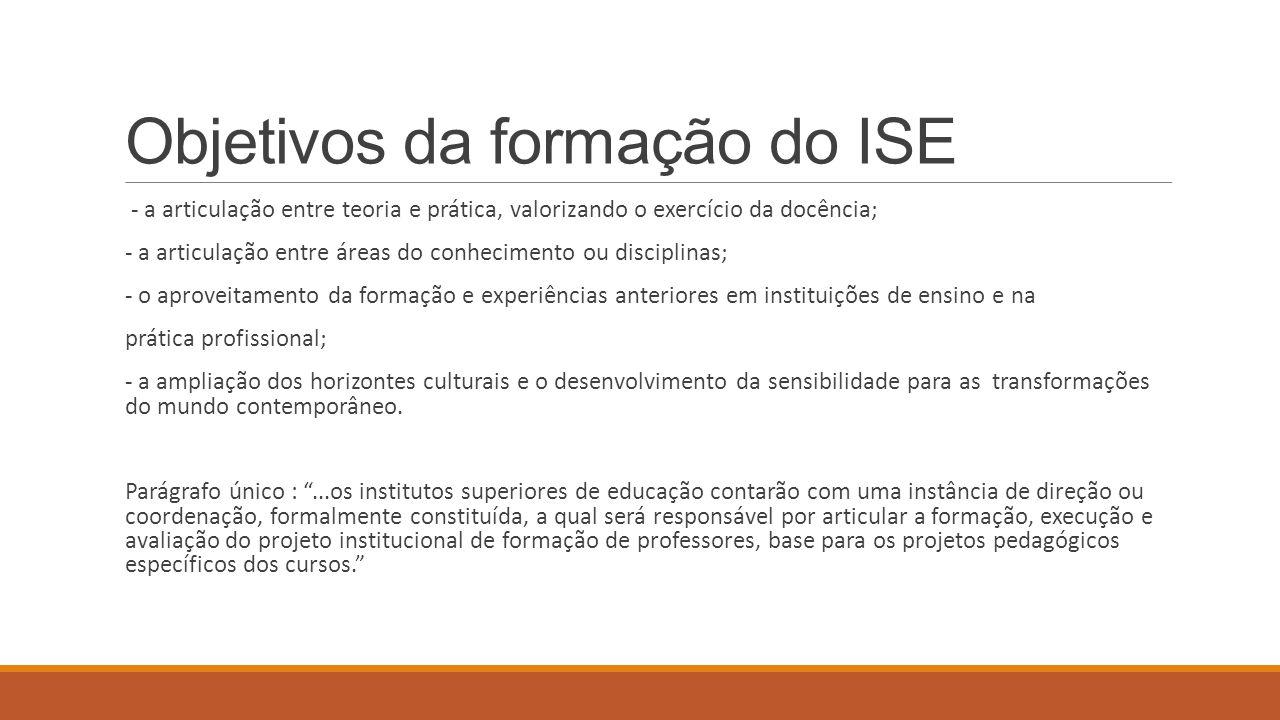 Objetivos da formação do ISE - a articulação entre teoria e prática, valorizando o exercício da docência; - a articulação entre áreas do conhecimento