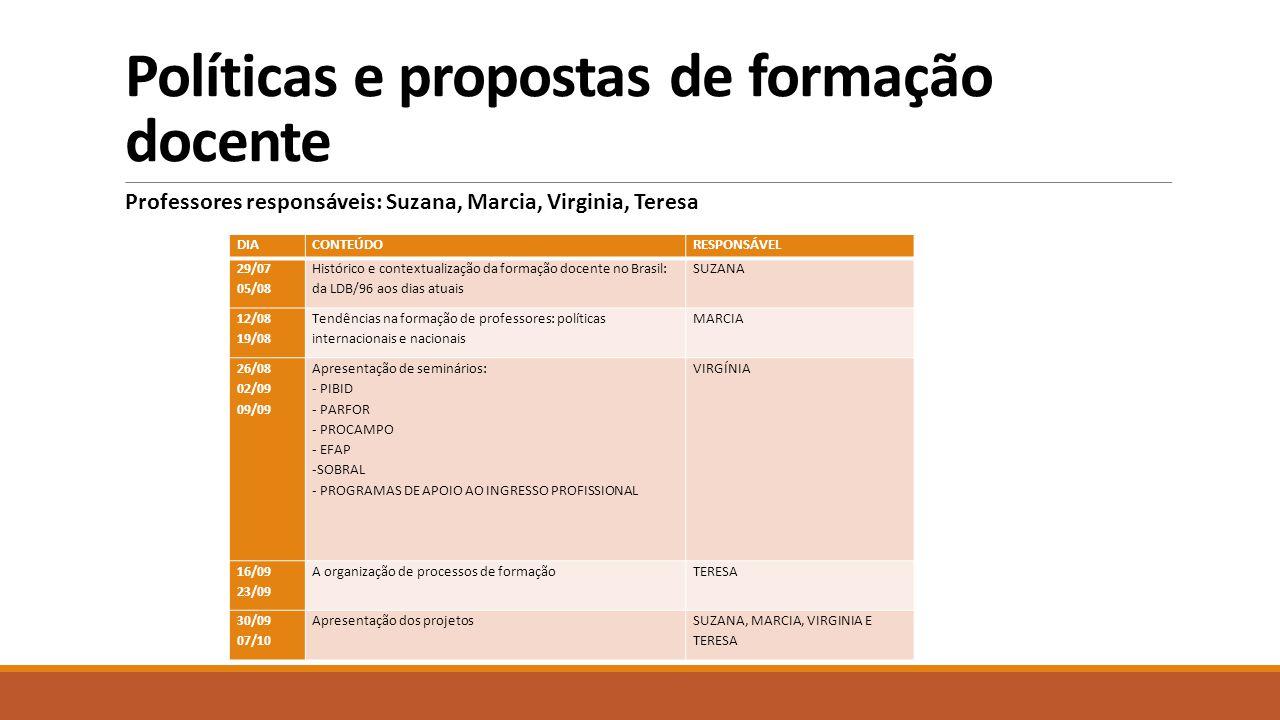 Políticas e propostas de formação docente DIACONTEÚDORESPONSÁVEL 29/07 05/08 Histórico e contextualização da formação docente no Brasil: da LDB/96 aos