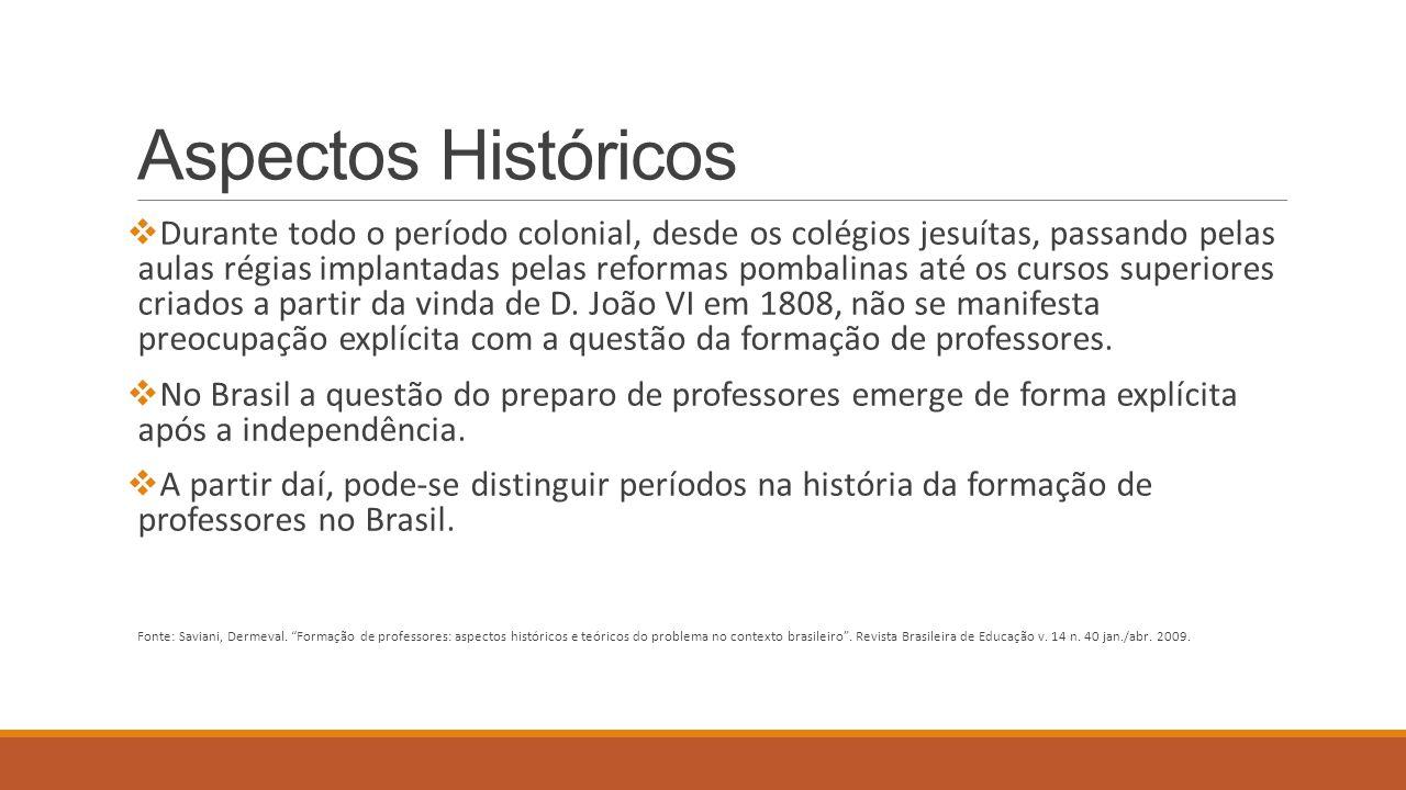 Aspectos Históricos  Durante todo o período colonial, desde os colégios jesuítas, passando pelas aulas régias implantadas pelas reformas pombalinas a