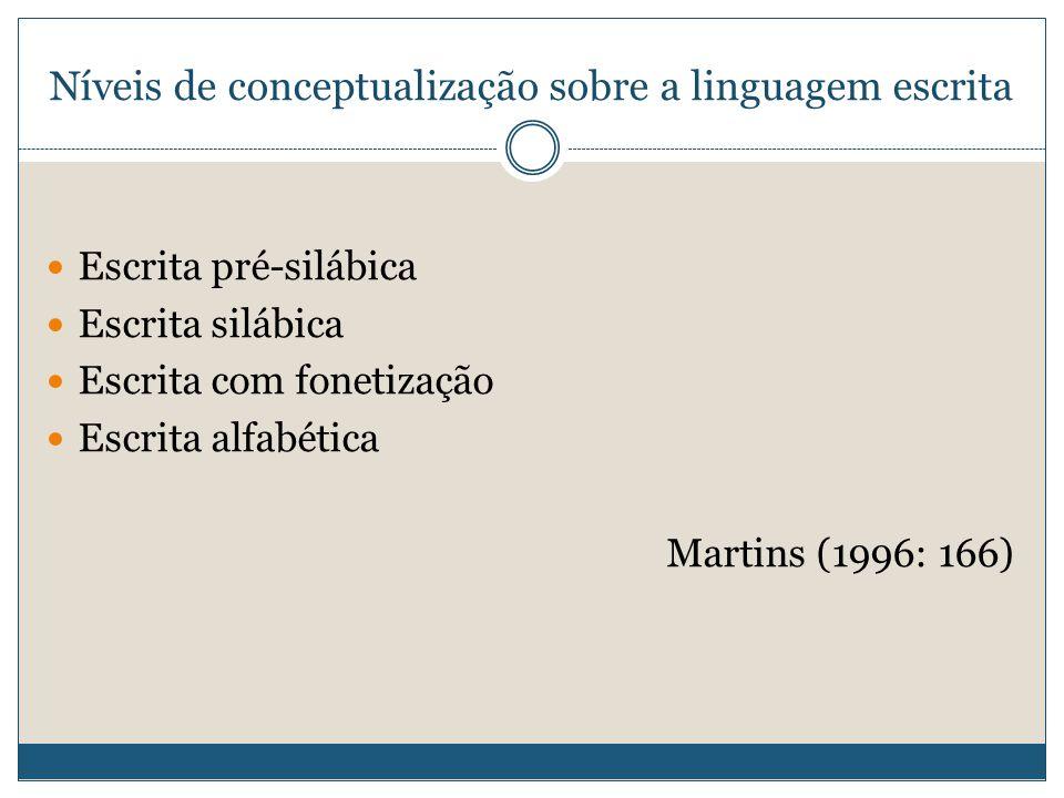 Níveis de conceptualização sobre a linguagem escrita Escrita pré-silábica Escrita silábica Escrita com fonetização Escrita alfabética Martins (1996: 166)
