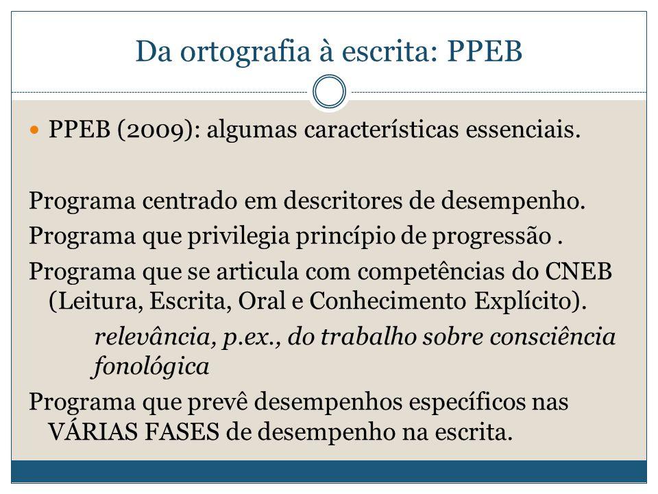 Da ortografia à escrita: PPEB PPEB (2009): algumas características essenciais.