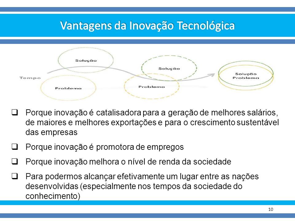 10  Porque inovação é catalisadora para a geração de melhores salários, de maiores e melhores exportações e para o crescimento sustentável das empres