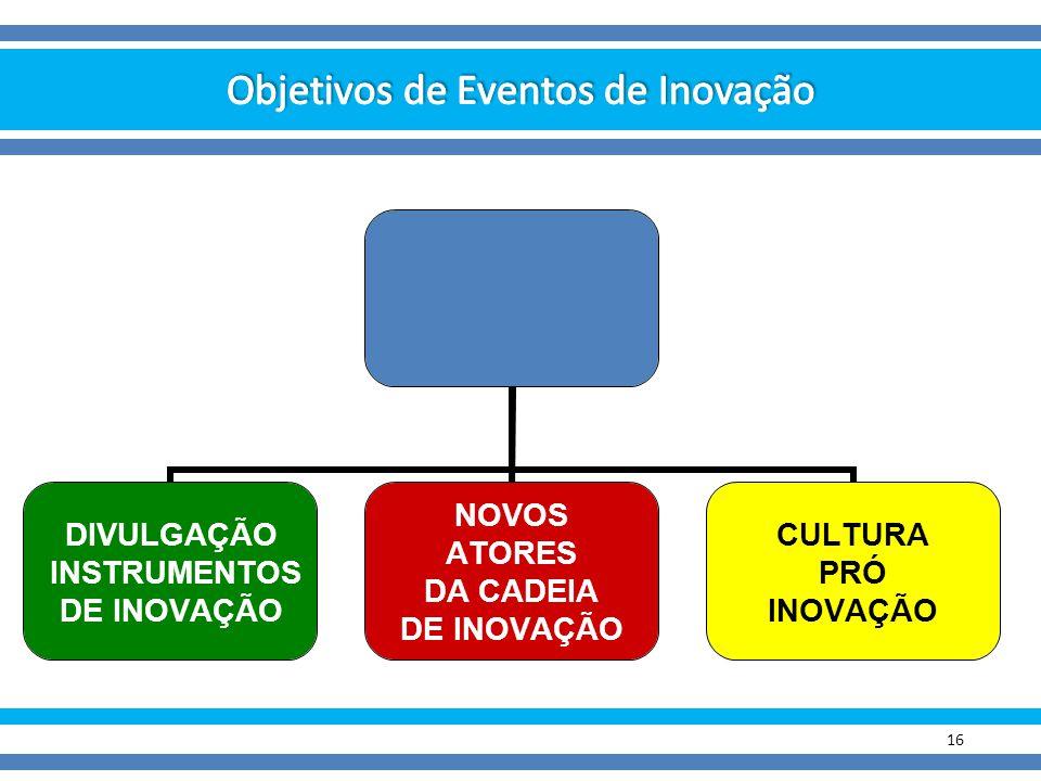 16 DIVULGAÇÃO INSTRUMENTOS DE INOVAÇÃO NOVOS ATORES DA CADEIA DE INOVAÇÃO CULTURA PRÓ INOVAÇÃO
