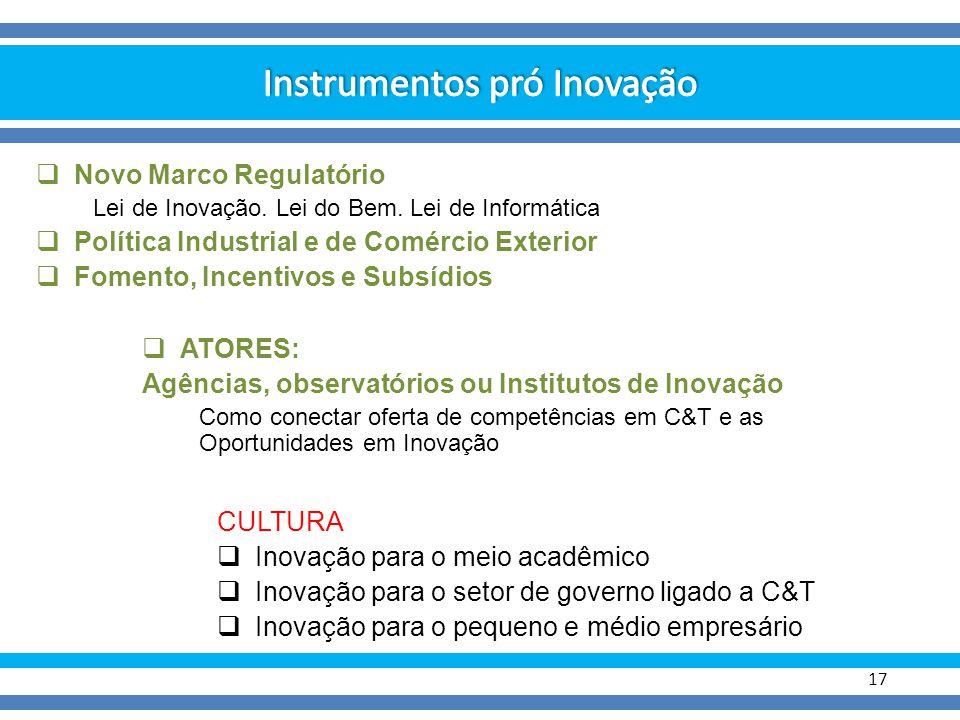 17  Novo Marco Regulatório Lei de Inovação. Lei do Bem. Lei de Informática  Política Industrial e de Comércio Exterior  Fomento, Incentivos e Subsí