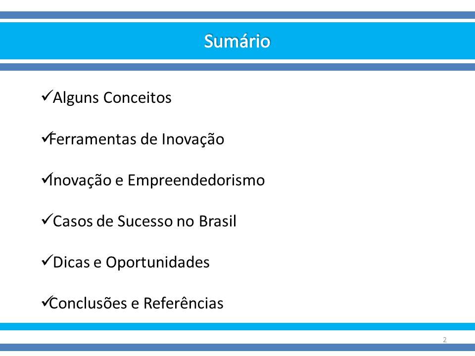 Empreendedorismo – Peculiaridades no Brasil (SEBRAE) 33 4º.