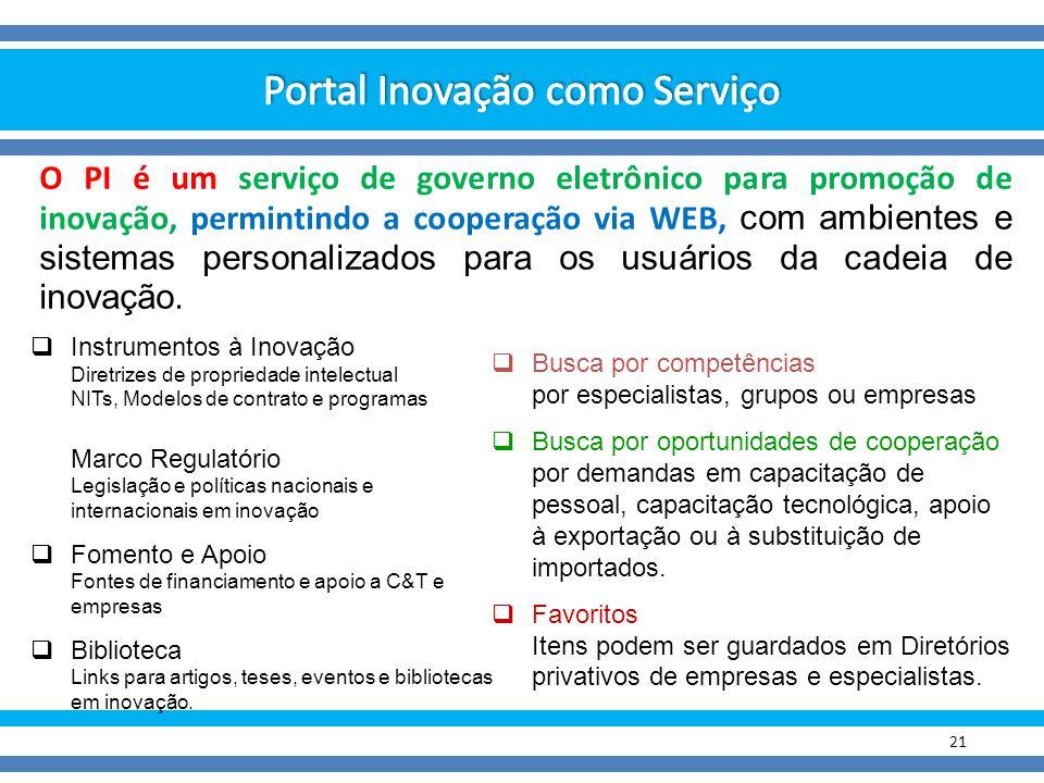 21 O PI é um serviço de governo eletrônico para promoção de inovação, permintindo a cooperação via WEB, com ambientes e sistemas personalizados para o