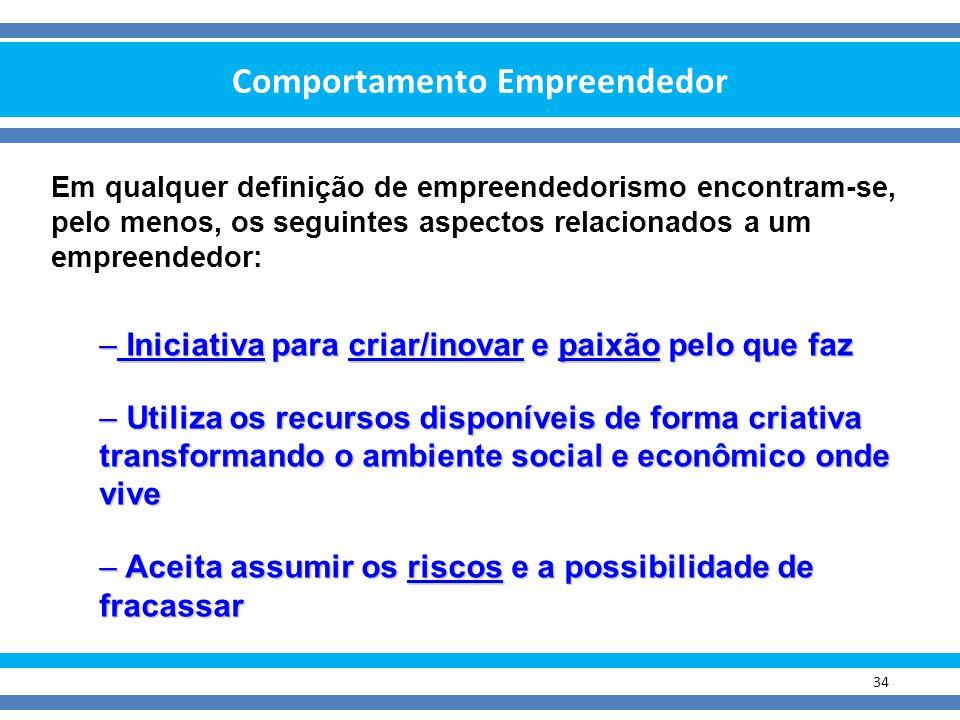 Comportamento Empreendedor 34 Em qualquer definição de empreendedorismo encontram-se, pelo menos, os seguintes aspectos relacionados a um empreendedor