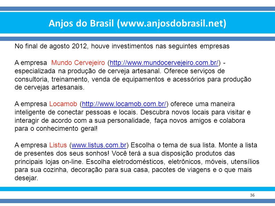 Anjos do Brasil (www.anjosdobrasil.net) 36 No final de agosto 2012, houve investimentos nas seguintes empresas A empresa Mundo Cervejeiro (http://www.