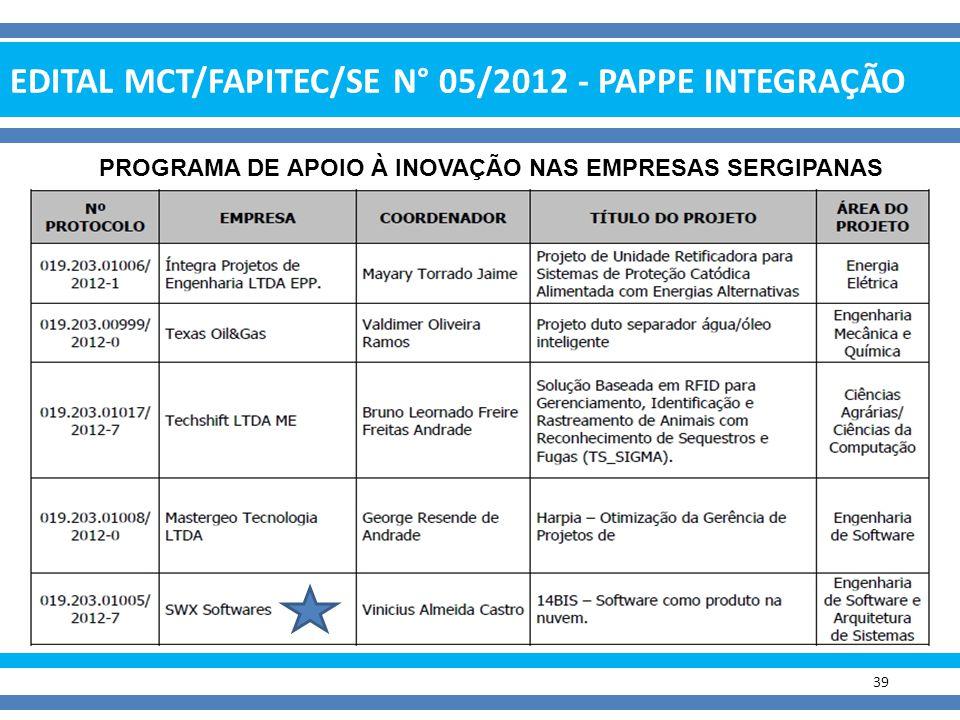 EDITAL MCT/FAPITEC/SE N° 05/2012 - PAPPE INTEGRAÇÃO 39 PROGRAMA DE APOIO À INOVAÇÃO NAS EMPRESAS SERGIPANAS