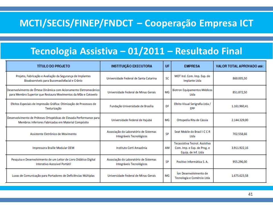 MCTI/SECIS/FINEP/FNDCT – Cooperação Empresa ICT 41 Tecnologia Assistiva – 01/2011 – Resultado Final