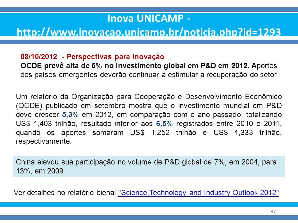 Inova UNICAMP - http://www.inovacao.unicamp.br/noticia.php?id=1293 47 08/10/2012 - Perspectivas para inovação OCDE prevê alta de 5% no investimento gl