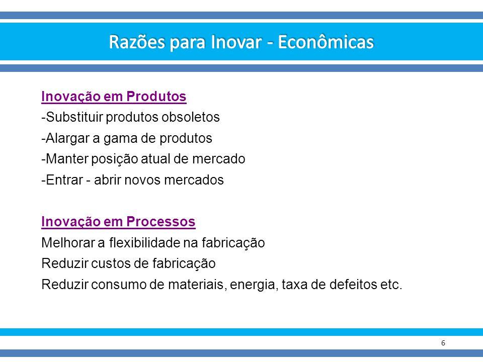 6 Inovação em Produtos -Substituir produtos obsoletos -Alargar a gama de produtos -Manter posição atual de mercado -Entrar - abrir novos mercados Inov