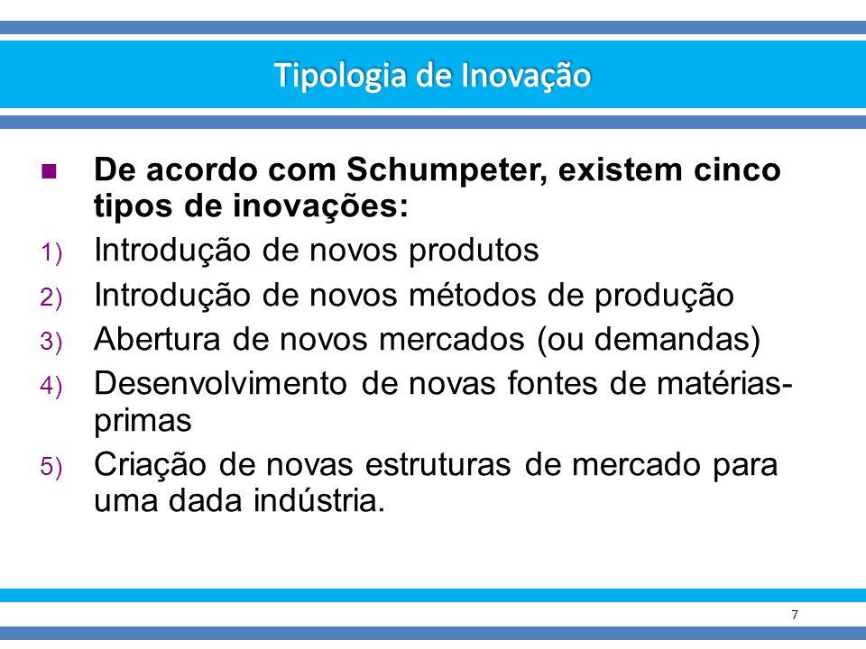 7 De acordo com Schumpeter, existem cinco tipos de inovações: 1) Introdução de novos produtos 2) Introdução de novos métodos de produção 3) Abertura d