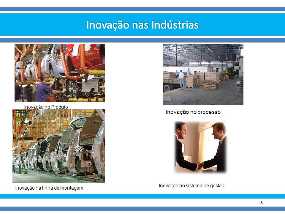 8 Inovação no Produto Inovação no processo Inovação no sistema de gestão Inovação na linha de montagem