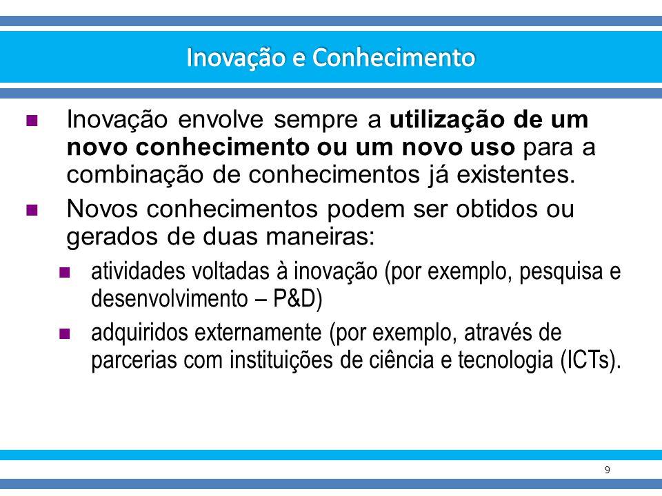 9 Inovação envolve sempre a utilização de um novo conhecimento ou um novo uso para a combinação de conhecimentos já existentes. Novos conhecimentos po