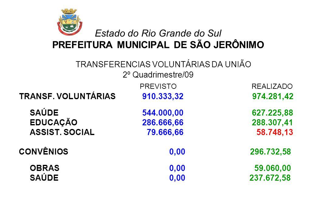 Estado do Rio Grande do Sul PREFEITURA MUNICIPAL DE SÃO JERÔNIMO TRANSFERENCIAS VOLUNTÁRIAS DA UNIÃO 2º Quadrimestre/09 PREVISTO REALIZADO TRANSF. VOL