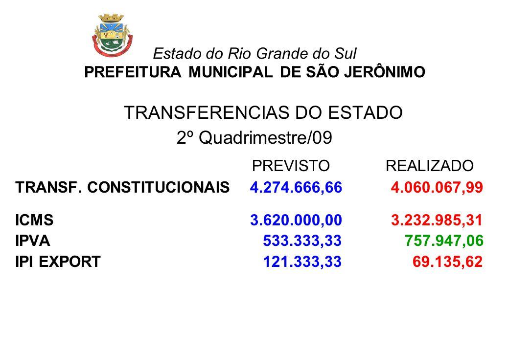 Estado do Rio Grande do Sul PREFEITURA MUNICIPAL DE SÃO JERÔNIMO TRANSFERENCIAS DO ESTADO 2º Quadrimestre/09 PREVISTO REALIZADO TRANSF. CONSTITUCIONAI