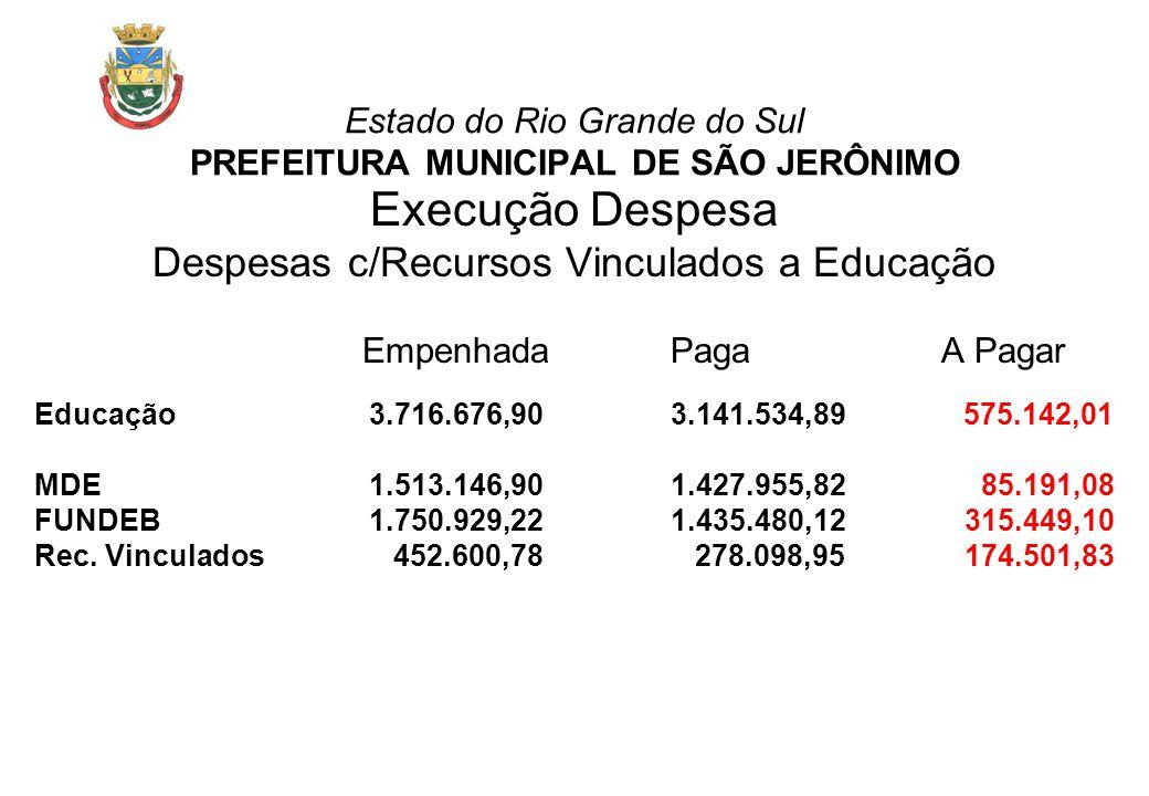 Estado do Rio Grande do Sul PREFEITURA MUNICIPAL DE SÃO JERÔNIMO Execução Despesa Despesas c/Recursos Vinculados a Educação Empenhada Paga A Pagar Edu