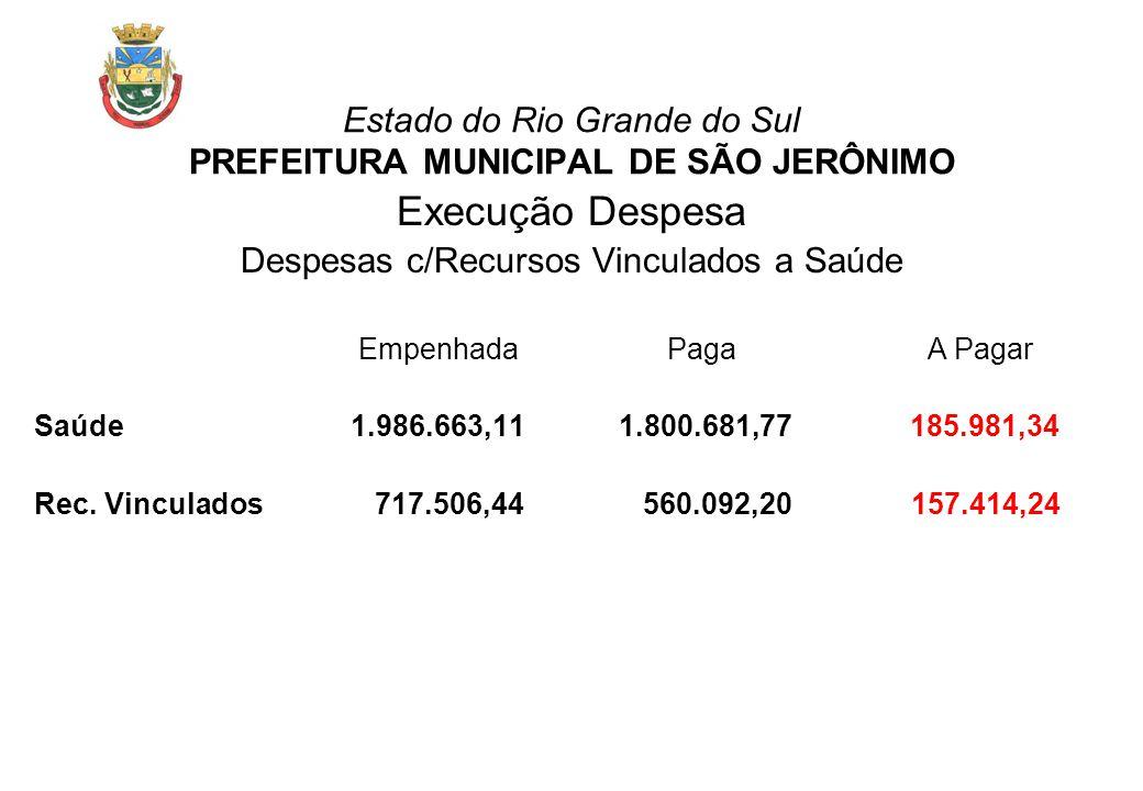 Estado do Rio Grande do Sul PREFEITURA MUNICIPAL DE SÃO JERÔNIMO Execução Despesa Despesas c/Recursos Vinculados a Saúde Empenhada Paga A Pagar Saúde