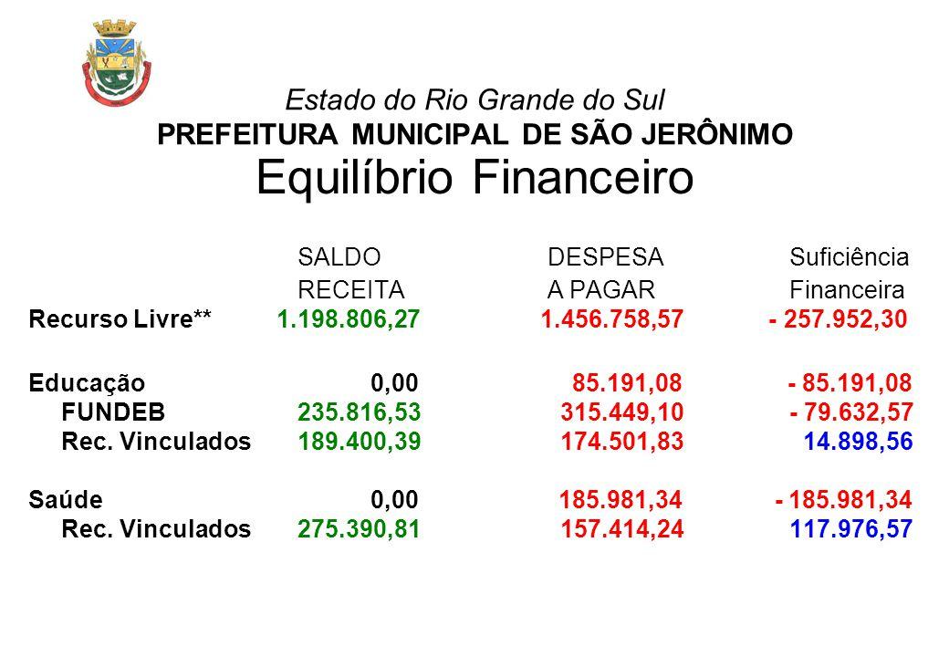 Estado do Rio Grande do Sul PREFEITURA MUNICIPAL DE SÃO JERÔNIMO Equilíbrio Financeiro SALDO DESPESA Suficiência RECEITA A PAGAR Financeira Recurso Li