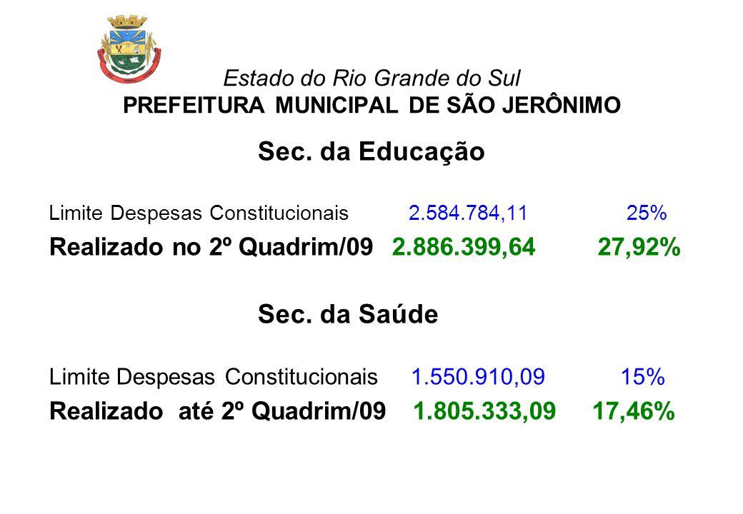 Estado do Rio Grande do Sul PREFEITURA MUNICIPAL DE SÃO JERÔNIMO Sec. da Educação Limite Despesas Constitucionais 2.584.784,11 25% Realizado no 2º Qua