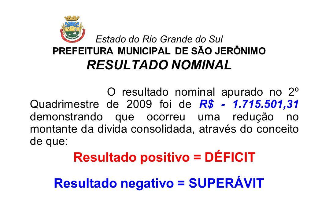 Estado do Rio Grande do Sul PREFEITURA MUNICIPAL DE SÃO JERÔNIMO RESULTADO NOMINAL O resultado nominal apurado no 2º Quadrimestre de 2009 foi de R$ -