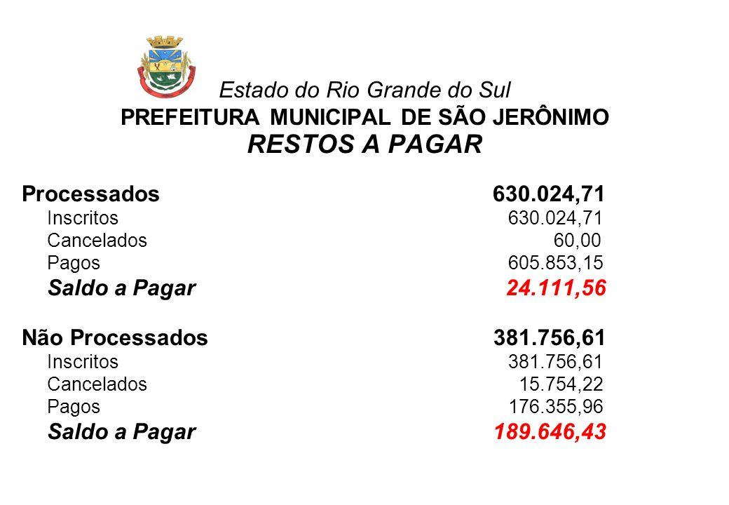 Estado do Rio Grande do Sul PREFEITURA MUNICIPAL DE SÃO JERÔNIMO RESTOS A PAGAR Processados630.024,71 Inscritos 630.024,71 Cancelados 60,00 Pagos 605.