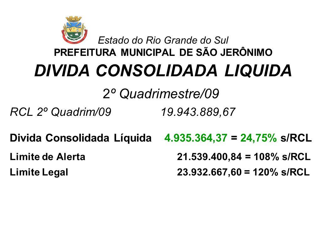 Estado do Rio Grande do Sul PREFEITURA MUNICIPAL DE SÃO JERÔNIMO DIVIDA CONSOLIDADA LIQUIDA 2º Quadrimestre/09 RCL 2º Quadrim/0919.943.889,67 Divida C