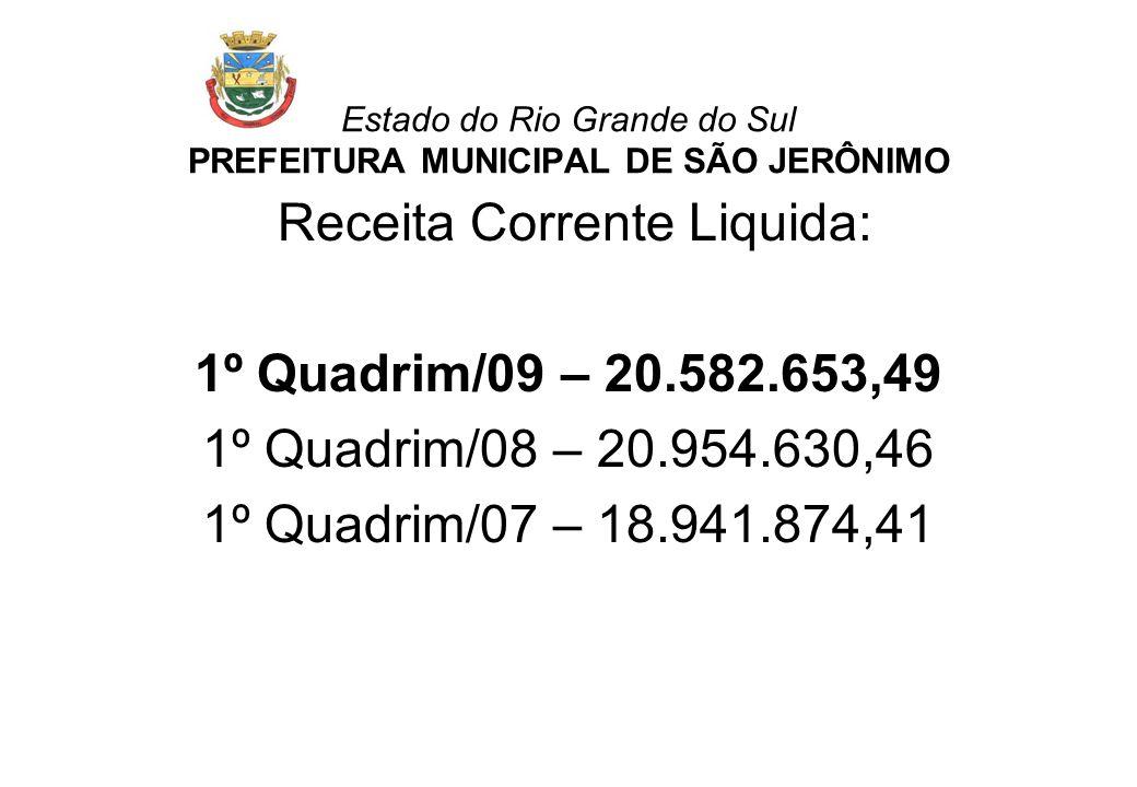Estado do Rio Grande do Sul PREFEITURA MUNICIPAL DE SÃO JERÔNIMO Receita Corrente Liquida: 1º Quadrim/09 – 20.582.653,49 1º Quadrim/08 – 20.954.630,46 1º Quadrim/07 – 18.941.874,41