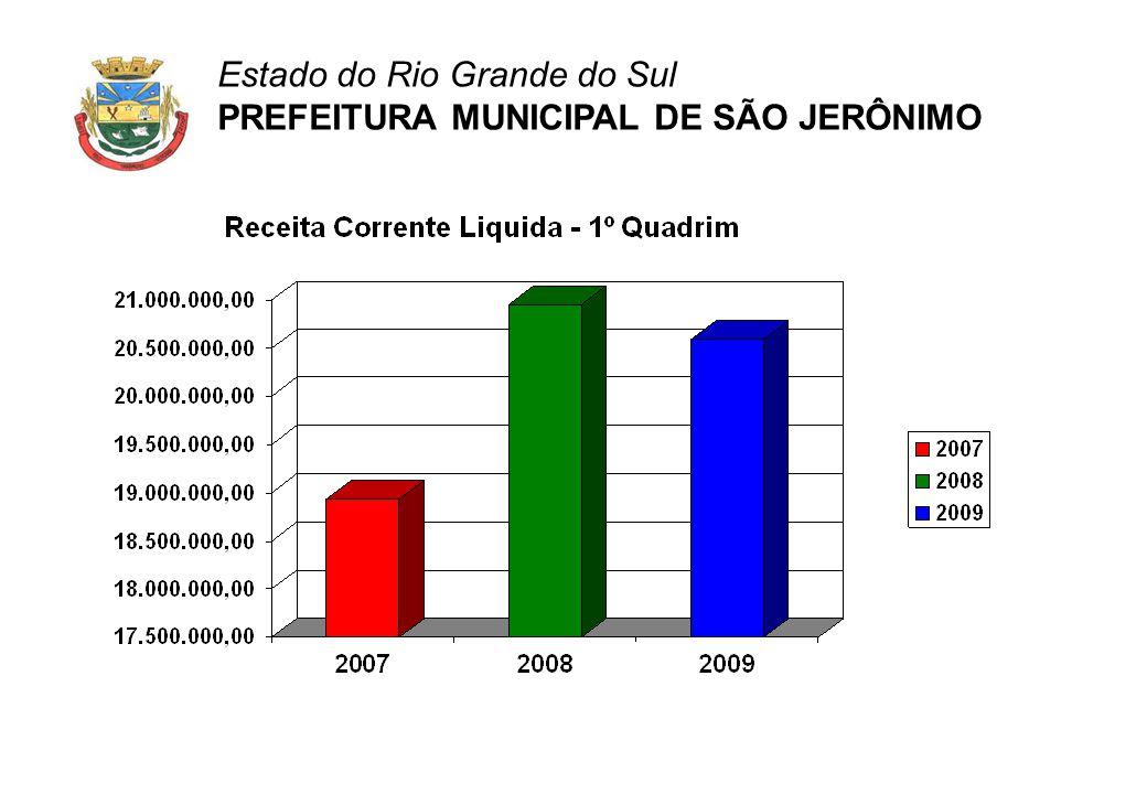 Estado do Rio Grande do Sul PREFEITURA MUNICIPAL DE SÃO JERÔNIMO