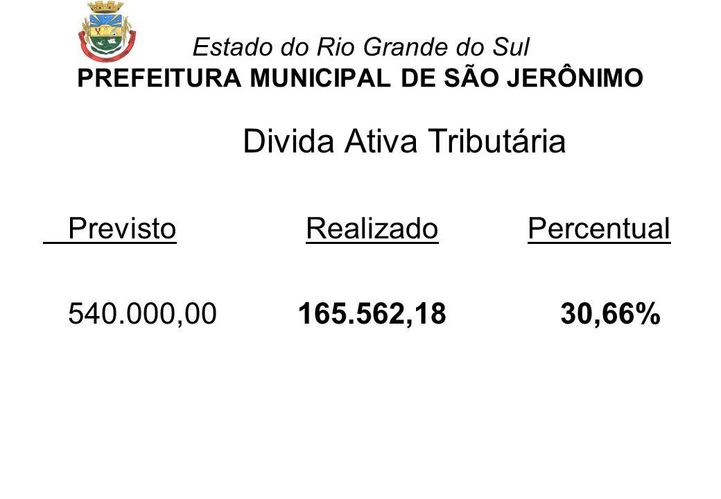 Divida Ativa Tributária Previsto Realizado Percentual 540.000,00 165.562,18 30,66%