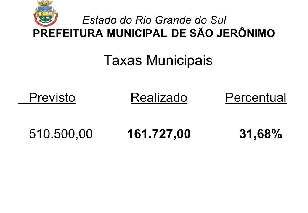 Estado do Rio Grande do Sul PREFEITURA MUNICIPAL DE SÃO JERÔNIMO Taxas Municipais Previsto Realizado Percentual 510.500,00 161.727,00 31,68%