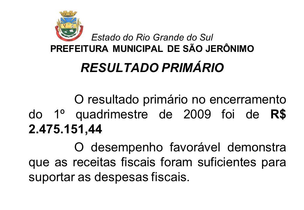 Estado do Rio Grande do Sul PREFEITURA MUNICIPAL DE SÃO JERÔNIMO RESULTADO PRIMÁRIO O resultado primário no encerramento do 1º quadrimestre de 2009 foi de R$ 2.475.151,44 O desempenho favorável demonstra que as receitas fiscais foram suficientes para suportar as despesas fiscais.