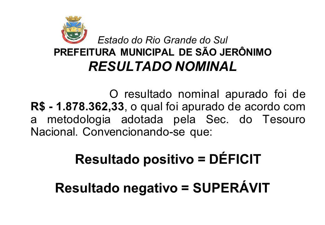 Estado do Rio Grande do Sul PREFEITURA MUNICIPAL DE SÃO JERÔNIMO RESULTADO NOMINAL O resultado nominal apurado foi de R$ - 1.878.362,33, o qual foi apurado de acordo com a metodologia adotada pela Sec.