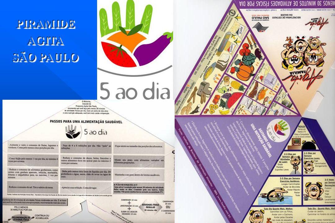 PIRAMIDEAGITA SÃO PAULO PIRAMIDEAGITA
