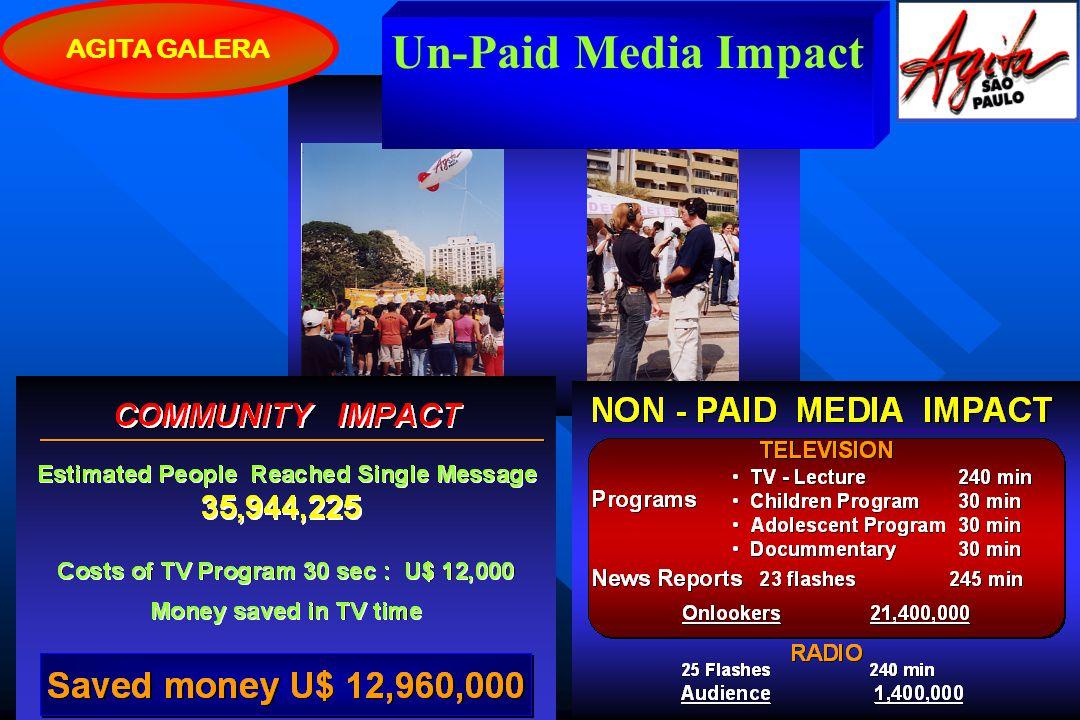 AGITA GALERA Un-Paid Media Impact
