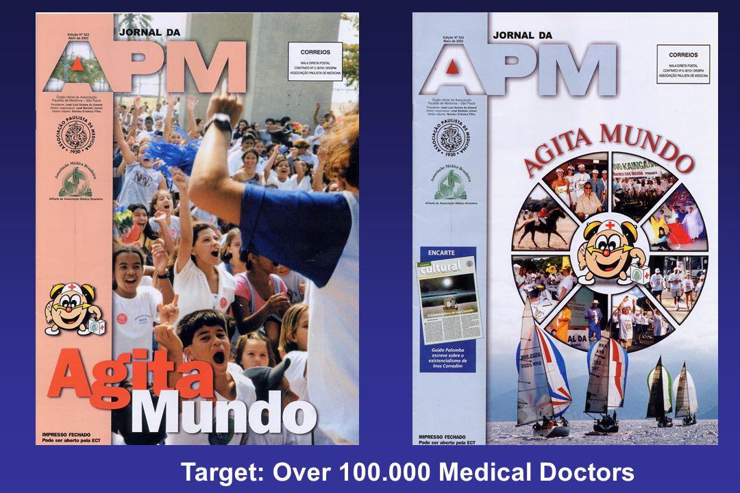 Target: Over 100.000 Medical Doctors