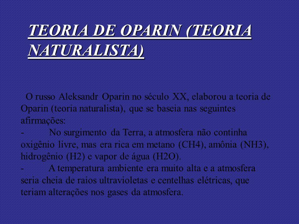 O russo Aleksandr Oparin no século XX, elaborou a teoria de Oparin (teoria naturalista), que se baseia nas seguintes afirmações: - No surgimento da Te