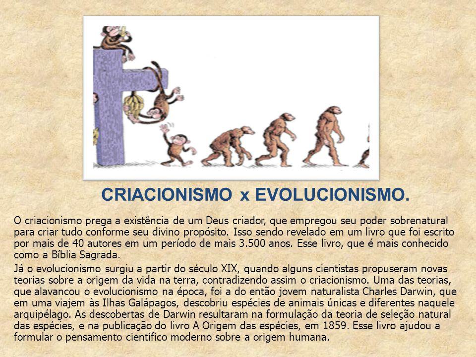 CRIACIONISMO x EVOLUCIONISMO. O criacionismo prega a existência de um Deus criador, que empregou seu poder sobrenatural para criar tudo conforme seu d