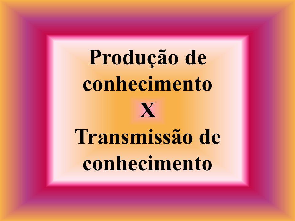 Produção de conhecimento X Transmissão de conhecimento