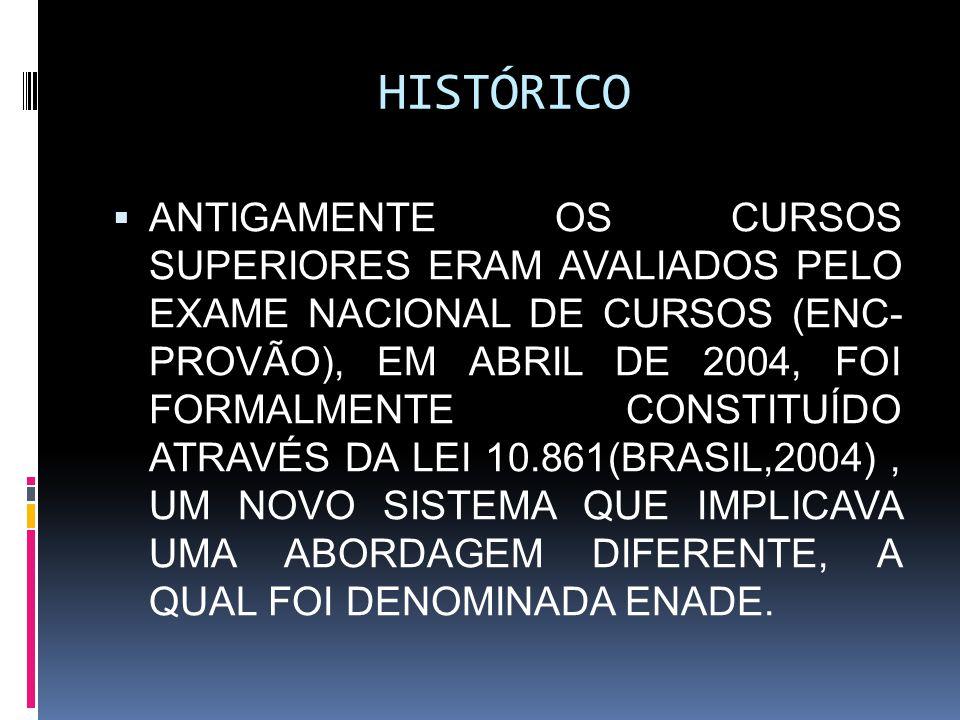 HISTÓRICO  ANTIGAMENTE OS CURSOS SUPERIORES ERAM AVALIADOS PELO EXAME NACIONAL DE CURSOS (ENC- PROVÃO), EM ABRIL DE 2004, FOI FORMALMENTE CONSTITUÍDO