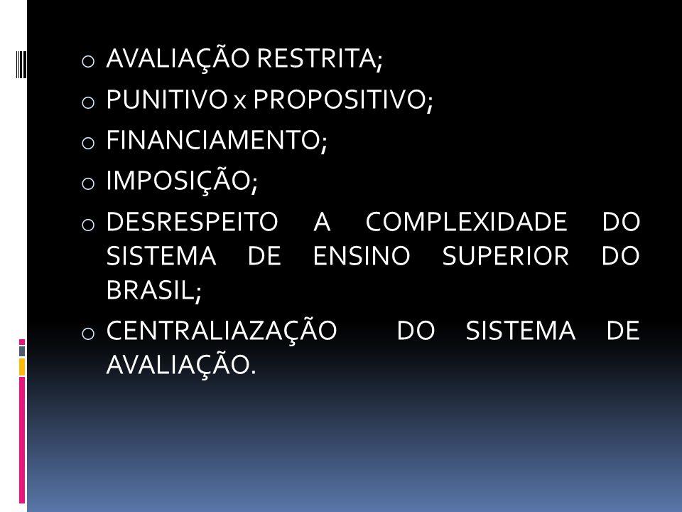 o AVALIAÇÃO RESTRITA; o PUNITIVO x PROPOSITIVO; o FINANCIAMENTO; o IMPOSIÇÃO; o DESRESPEITO A COMPLEXIDADE DO SISTEMA DE ENSINO SUPERIOR DO BRASIL; o