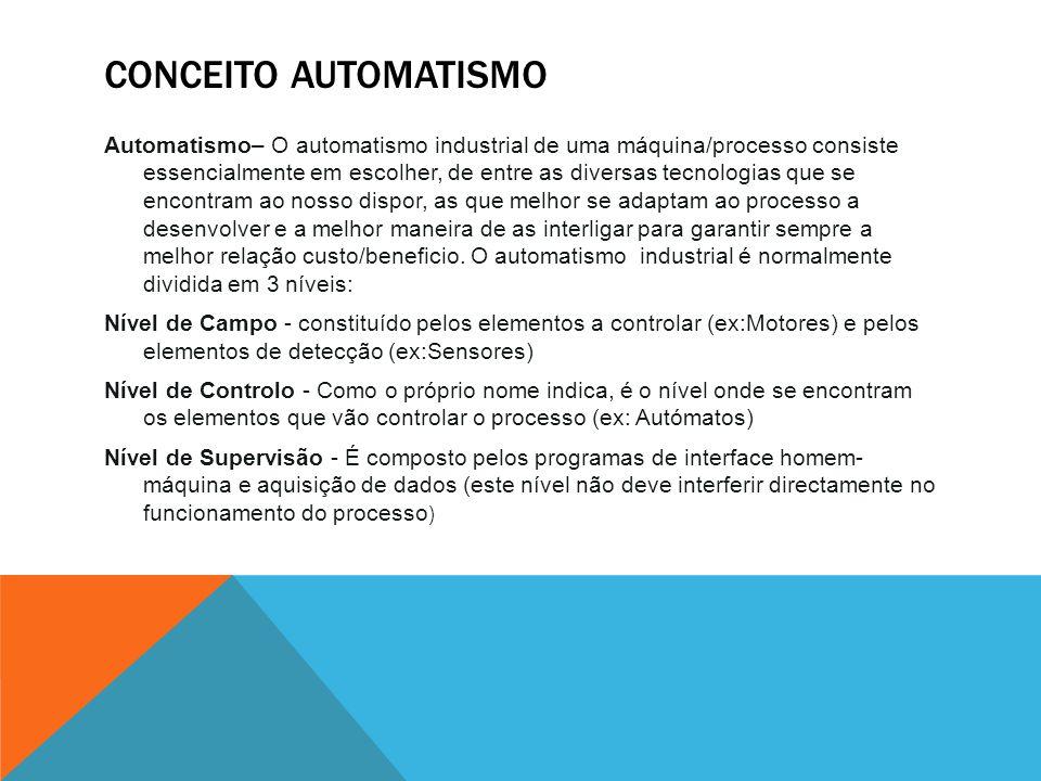 CONCEITO AUTOMATISMO Automatismo– O automatismo industrial de uma máquina/processo consiste essencialmente em escolher, de entre as diversas tecnologias que se encontram ao nosso dispor, as que melhor se adaptam ao processo a desenvolver e a melhor maneira de as interligar para garantir sempre a melhor relação custo/beneficio.