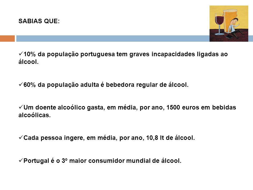 SABIAS QUE: 10% da população portuguesa tem graves incapacidades ligadas ao álcool. 60% da população adulta é bebedora regular de álcool. Um doente al