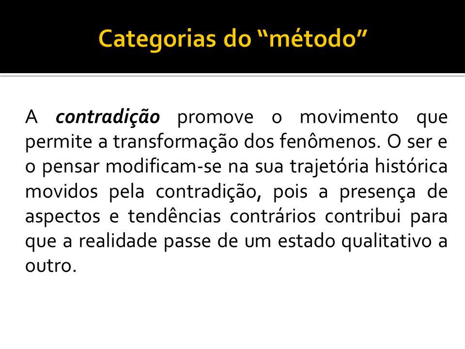 A contradição promove o movimento que permite a transformação dos fenômenos. O ser e o pensar modificam-se na sua trajetória histórica movidos pela co